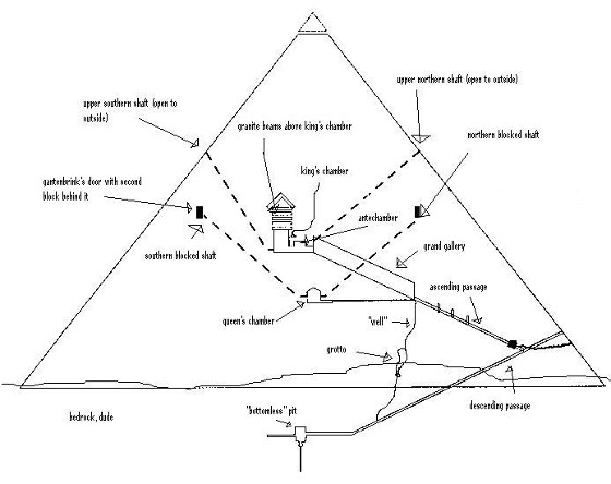 Energy of Forms? The Pyramids as an Ancient Cosmic and Geo